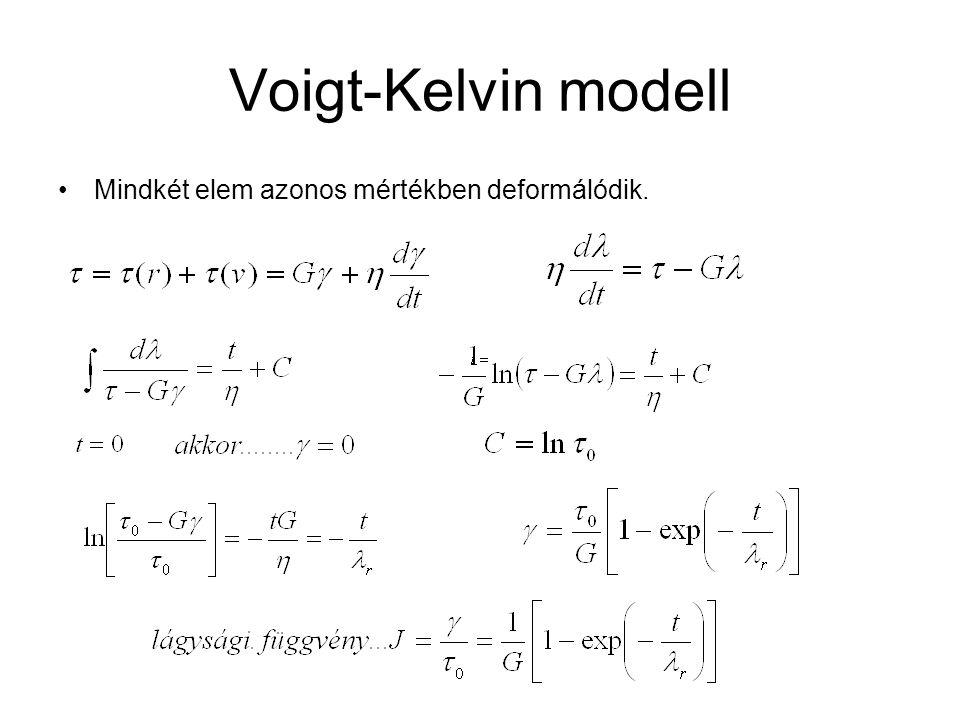 Voigt-Kelvin modell Mindkét elem azonos mértékben deformálódik.