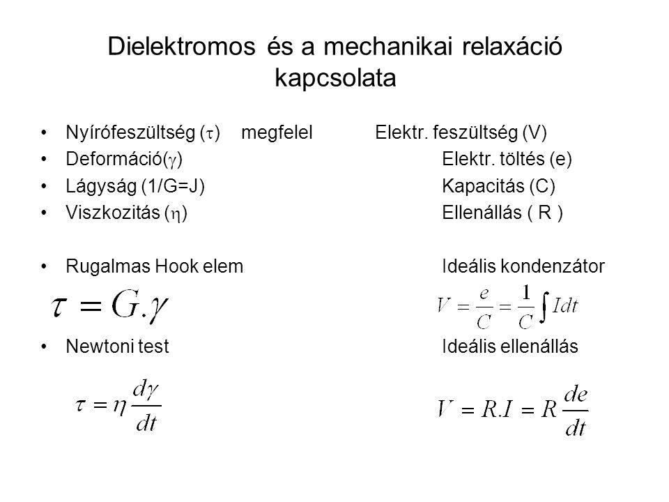 Dielektromos és a mechanikai relaxáció kapcsolata