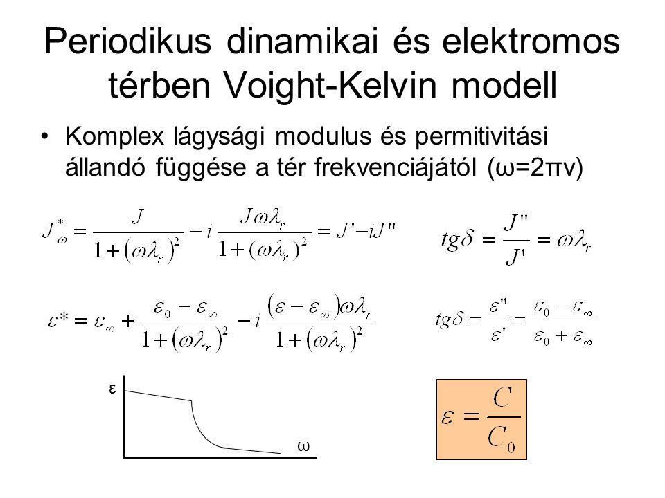 Periodikus dinamikai és elektromos térben Voight-Kelvin modell