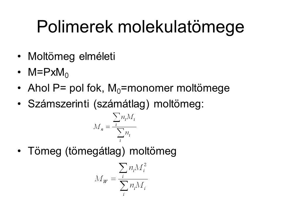 Polimerek molekulatömege