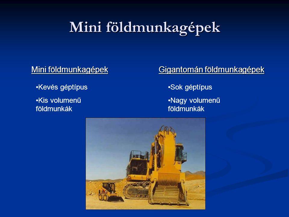 Mini földmunkagépek Mini földmunkagépek Gigantomán földmunkagépek