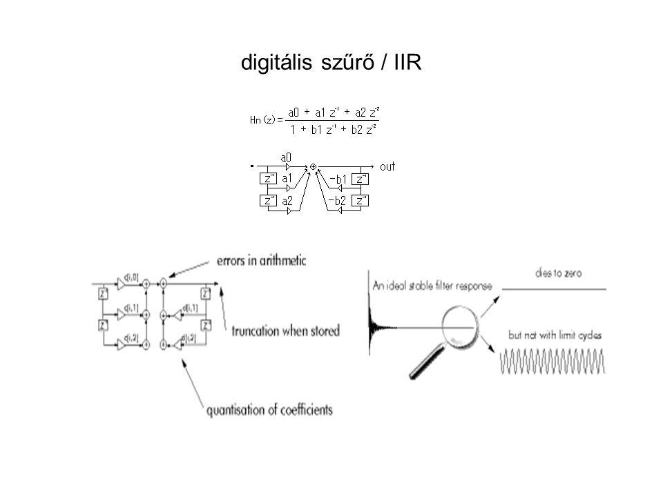 digitális szűrő / IIR