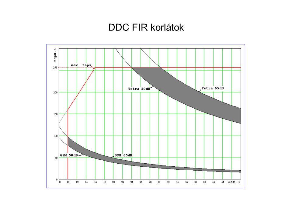 DDC FIR korlátok