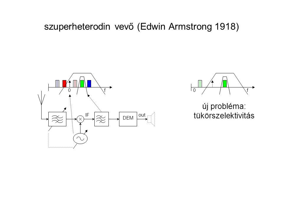 szuperheterodin vevő (Edwin Armstrong 1918)