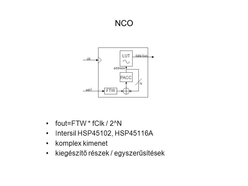 NCO fout=FTW * fClk / 2^N Intersil HSP45102, HSP45116A komplex kimenet