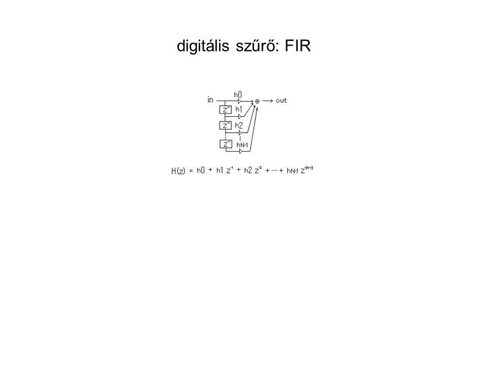 digitális szűrő: FIR