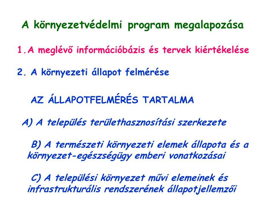 A környezetvédelmi program megalapozása