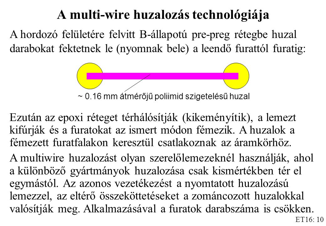 A multi-wire huzalozás technológiája