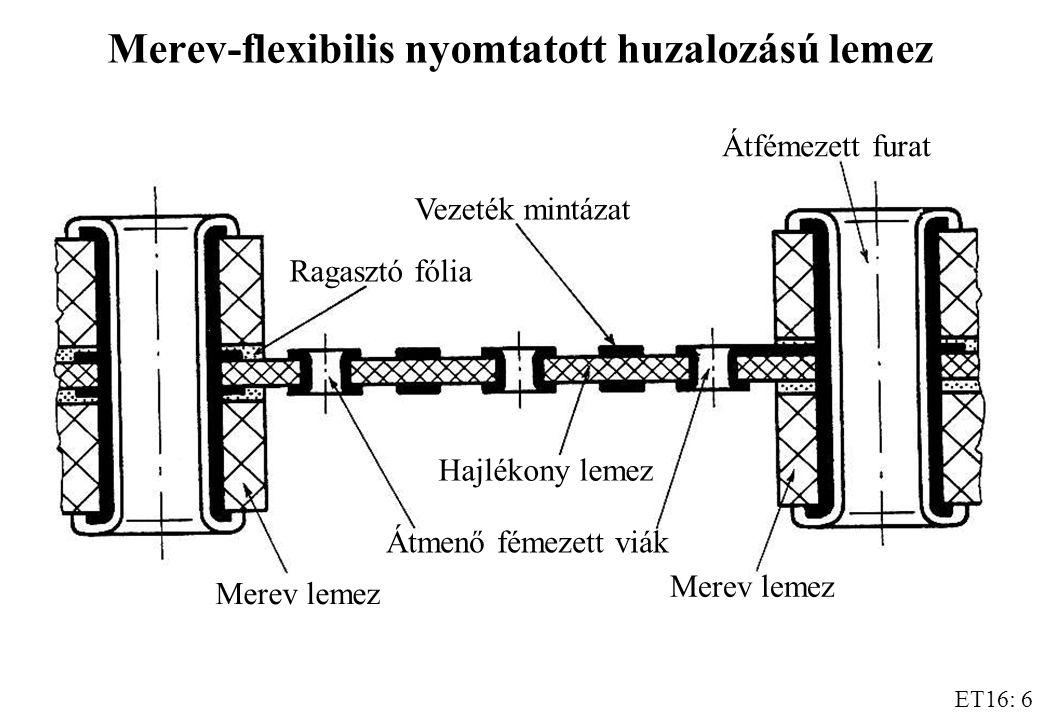 Merev-flexibilis nyomtatott huzalozású lemez