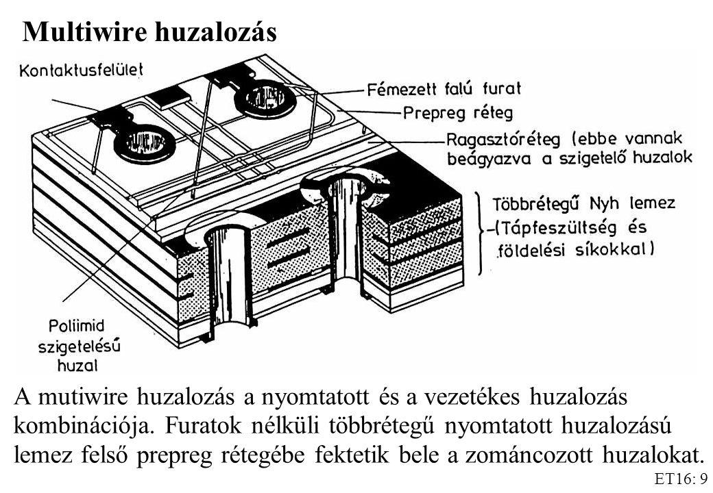 Multiwire huzalozás