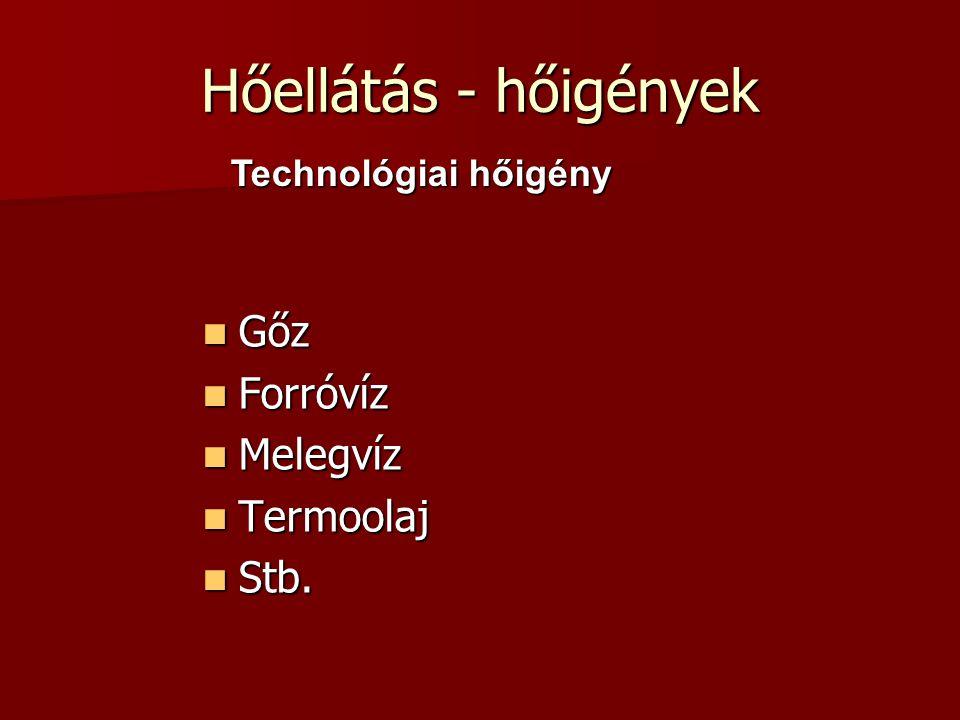 Hőellátás - hőigények Gőz Forróvíz Melegvíz Termoolaj Stb.