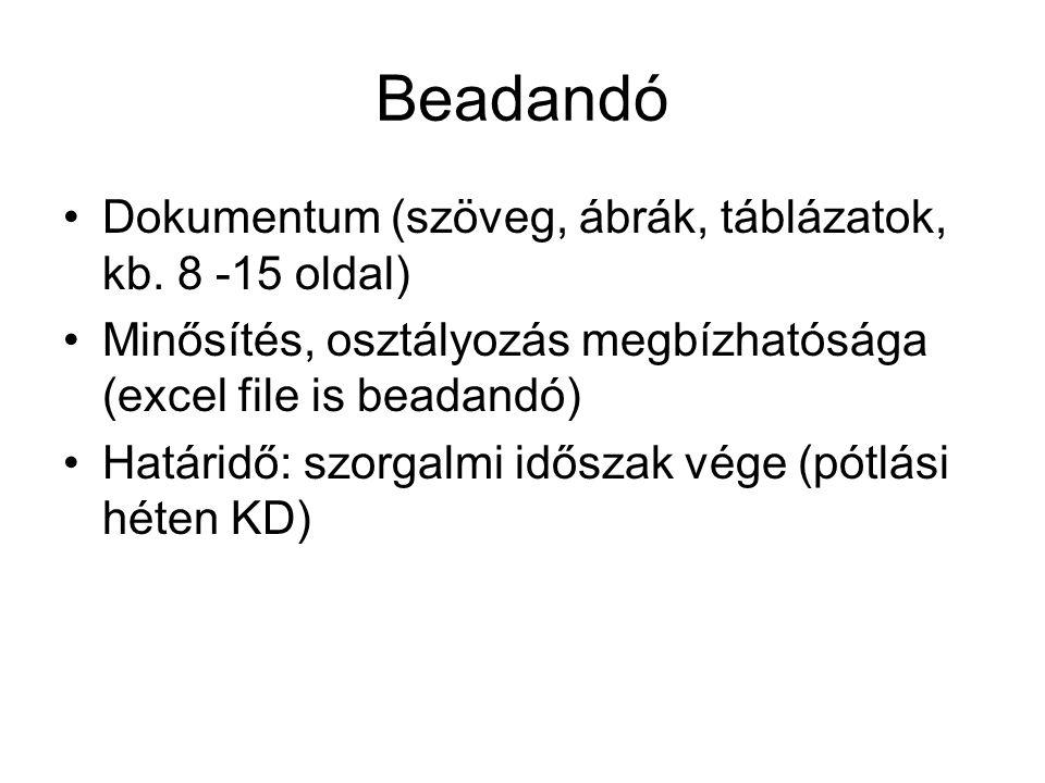 Beadandó Dokumentum (szöveg, ábrák, táblázatok, kb. 8 -15 oldal)