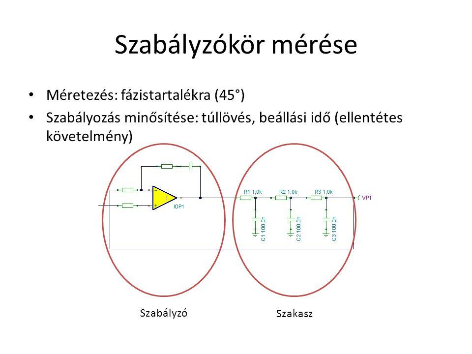 Szabályzókör mérése Méretezés: fázistartalékra (45°)