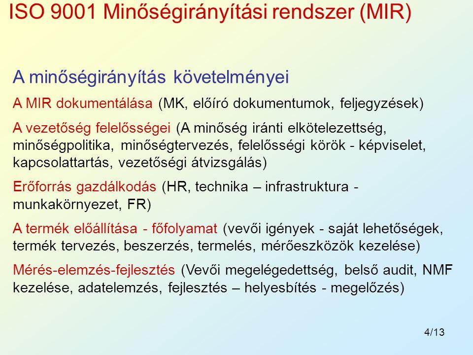 ISO 9001 Minőségirányítási rendszer (MIR)