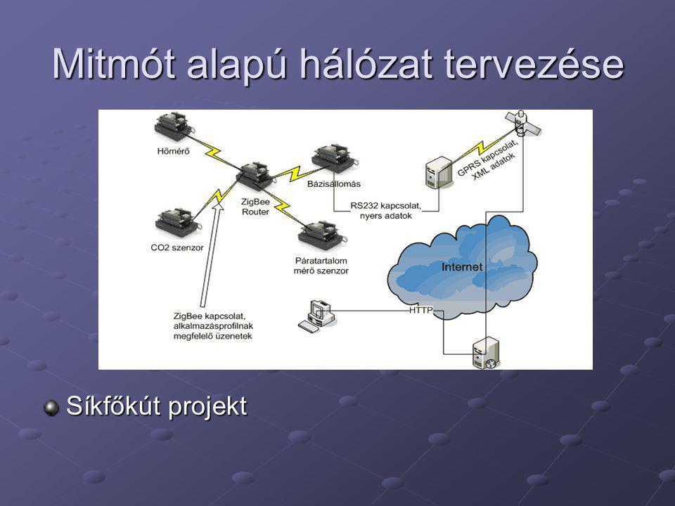 Mitmót alapú hálózat tervezése