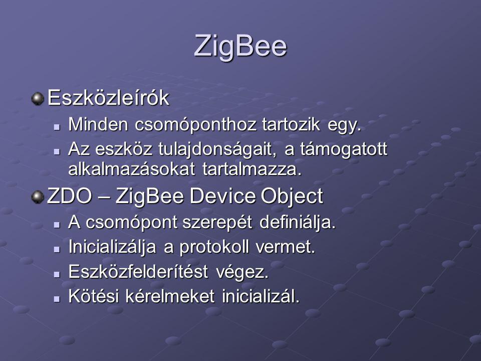 ZigBee Eszközleírók ZDO – ZigBee Device Object