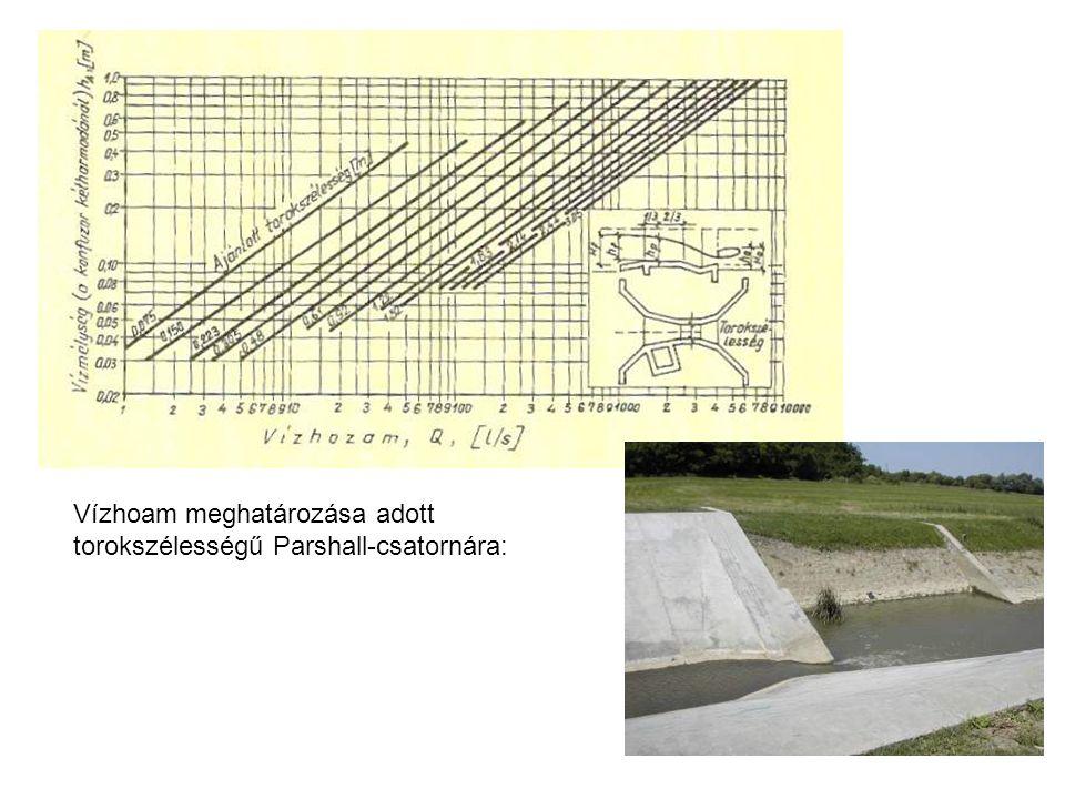 Vízhoam meghatározása adott torokszélességű Parshall-csatornára: