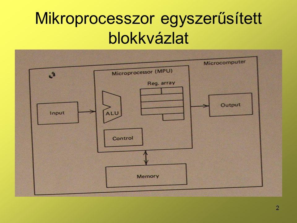 Mikroprocesszor egyszerűsített blokkvázlat