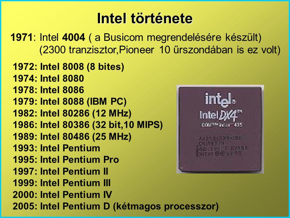 Intel története 1971: Intel 4004 ( a Busicom megrendelésére készült)