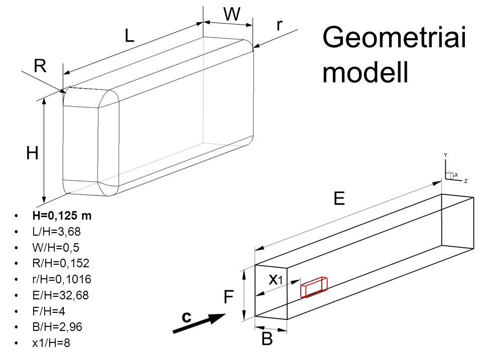 Geometriai modell W r L R H E x1 F c B H=0,125 m L/H=3,68 W/H=0,5