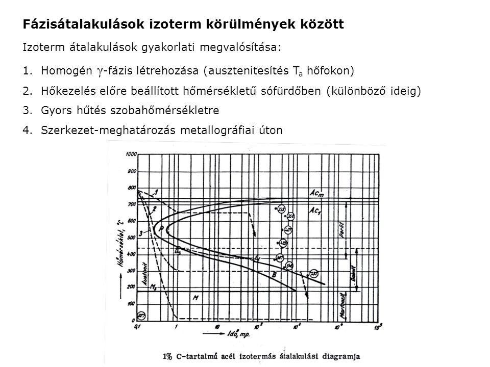 Fázisátalakulások izoterm körülmények között