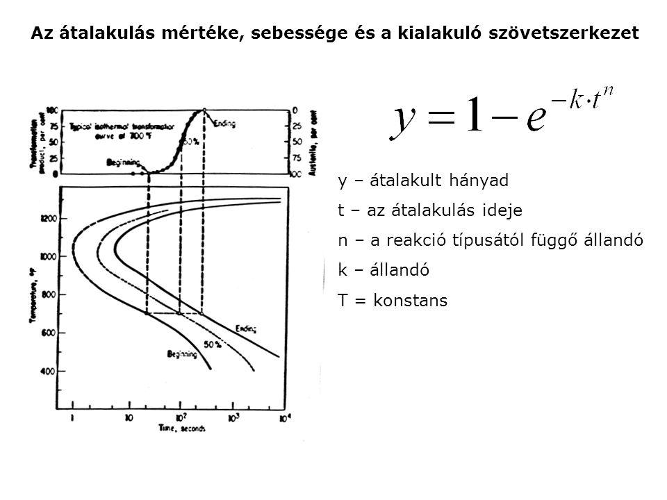 Az átalakulás mértéke, sebessége és a kialakuló szövetszerkezet