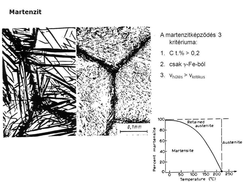 Martenzit A martenzitképződés 3 kritériuma: C t.% > 0,2 csak -Fe-ból vhűtés > vkritikus