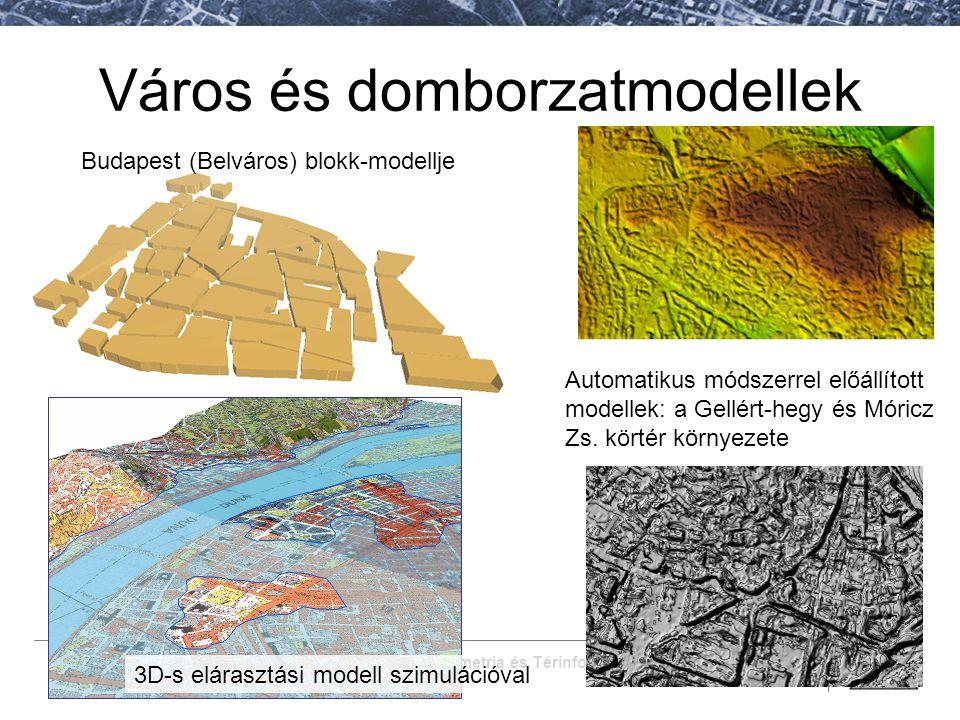 Város és domborzatmodellek