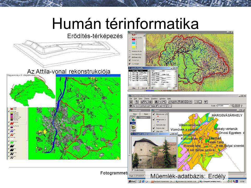 Humán térinformatika Erődítés-térképezés