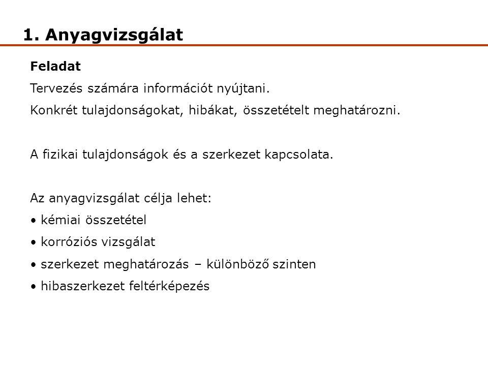1. Anyagvizsgálat Feladat Tervezés számára információt nyújtani.