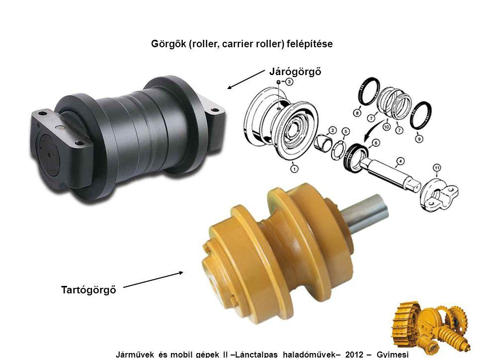 Görgők (roller, carrier roller) felépítése