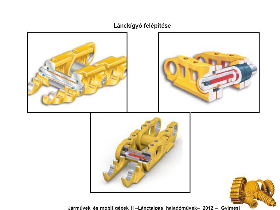 Lánckígyó felépítése Járművek és mobil gépek II –Lánctalpas haladóművek– 2012 – Gyimesi