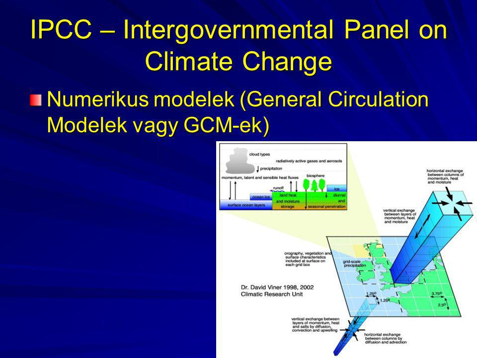 IPCC – Intergovernmental Panel on Climate Change