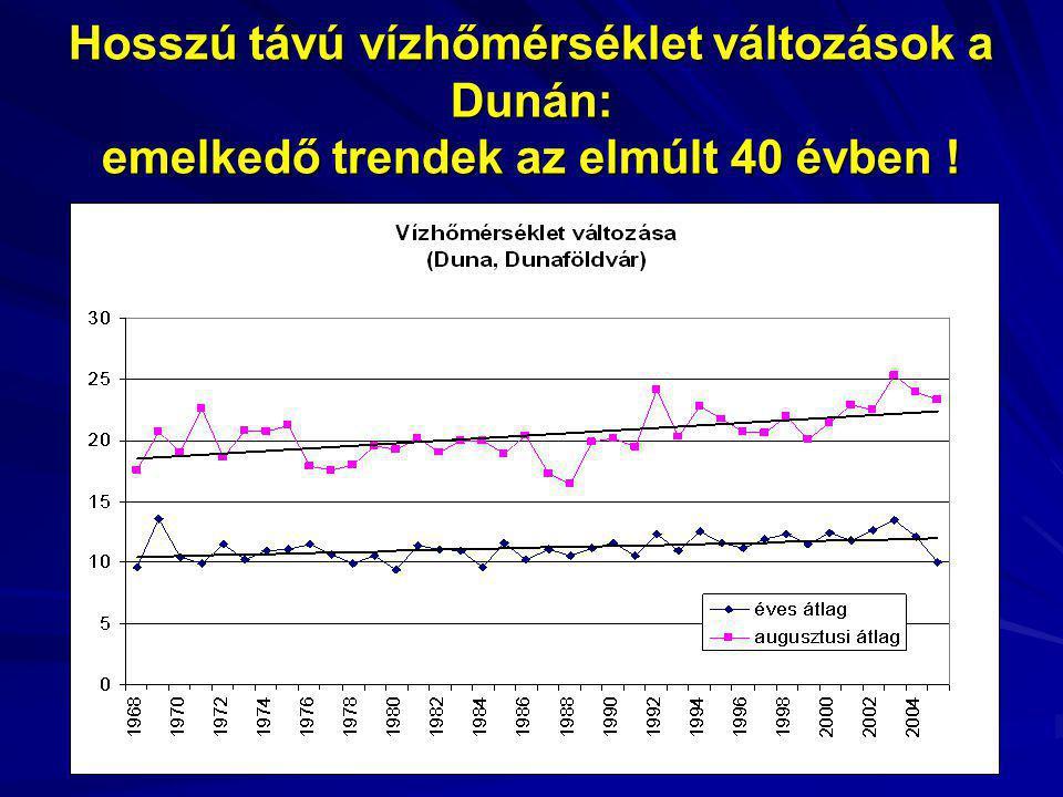 Hosszú távú vízhőmérséklet változások a Dunán: emelkedő trendek az elmúlt 40 évben !