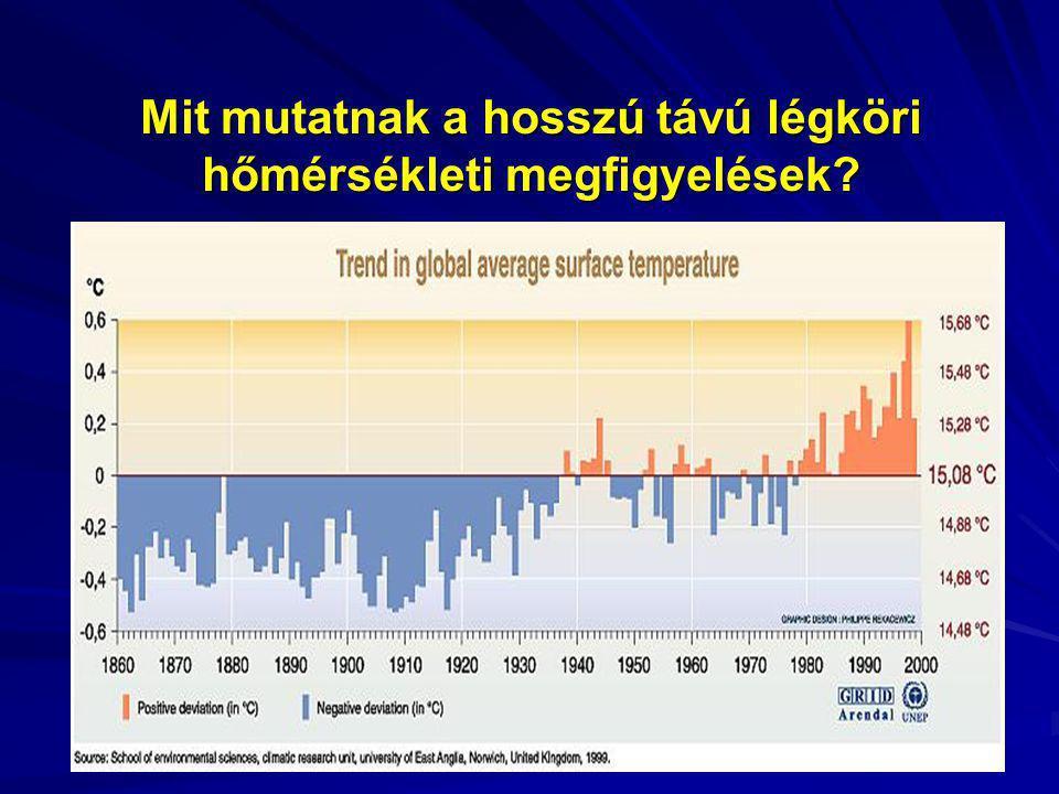 Mit mutatnak a hosszú távú légköri hőmérsékleti megfigyelések