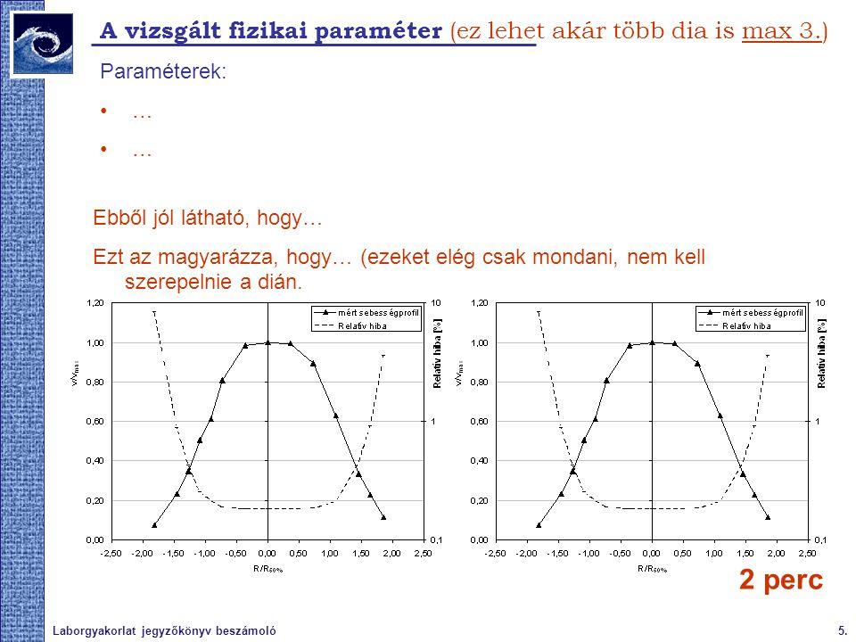 2 perc A vizsgált fizikai paraméter (ez lehet akár több dia is max 3.)