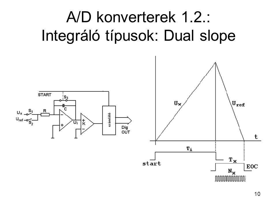 A/D konverterek 1.2.: Integráló típusok: Dual slope