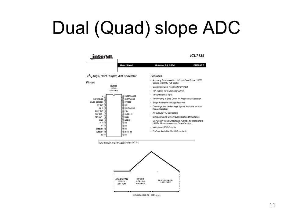Dual (Quad) slope ADC