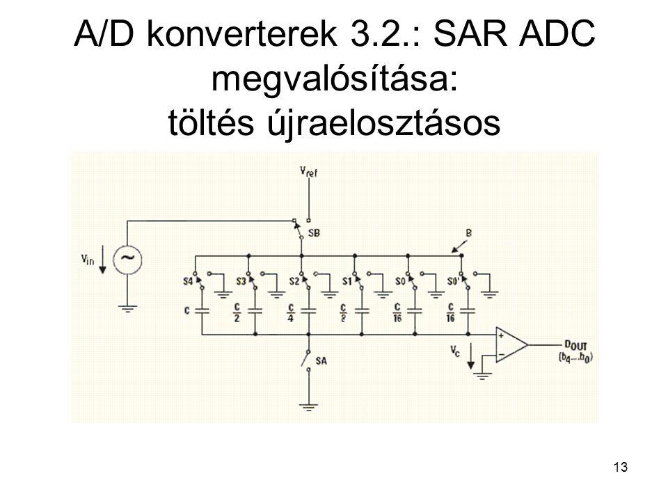 A/D konverterek 3.2.: SAR ADC megvalósítása: töltés újraelosztásos