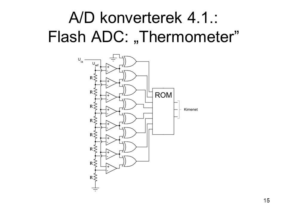 "A/D konverterek 4.1.: Flash ADC: ""Thermometer"