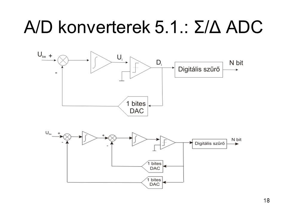 A/D konverterek 5.1.: Σ/Δ ADC