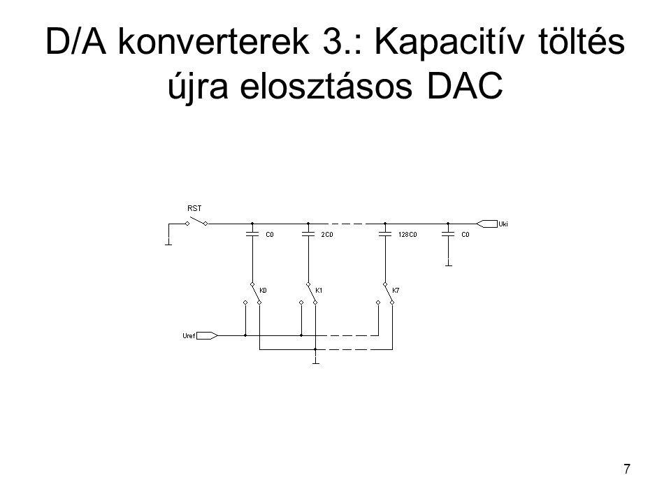 D/A konverterek 3.: Kapacitív töltés újra elosztásos DAC