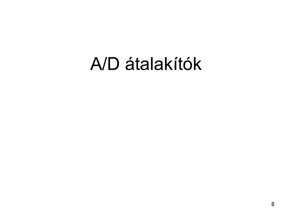 A/D átalakítók