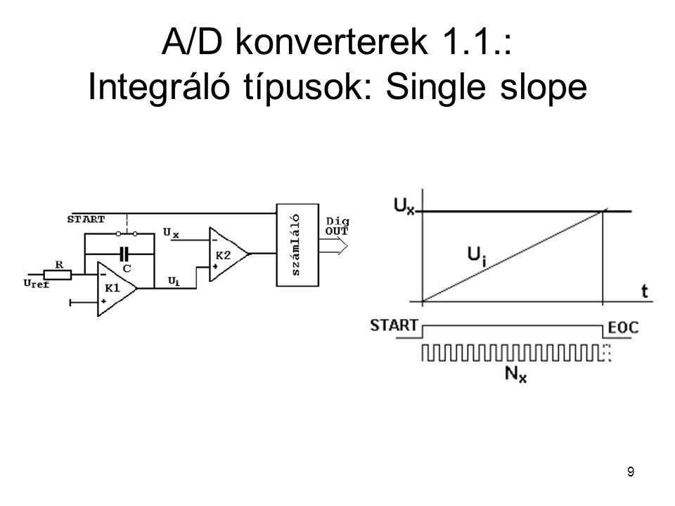 A/D konverterek 1.1.: Integráló típusok: Single slope