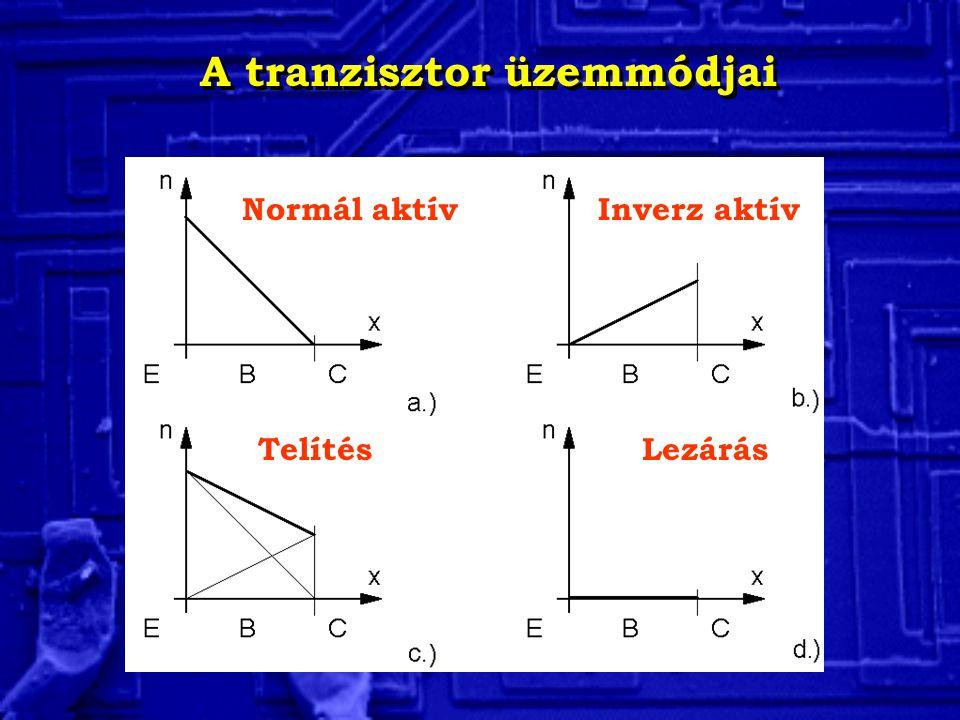 A tranzisztor üzemmódjai