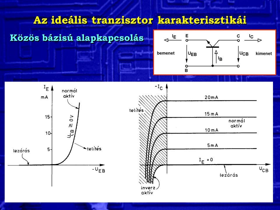 Az ideális tranzisztor karakterisztikái