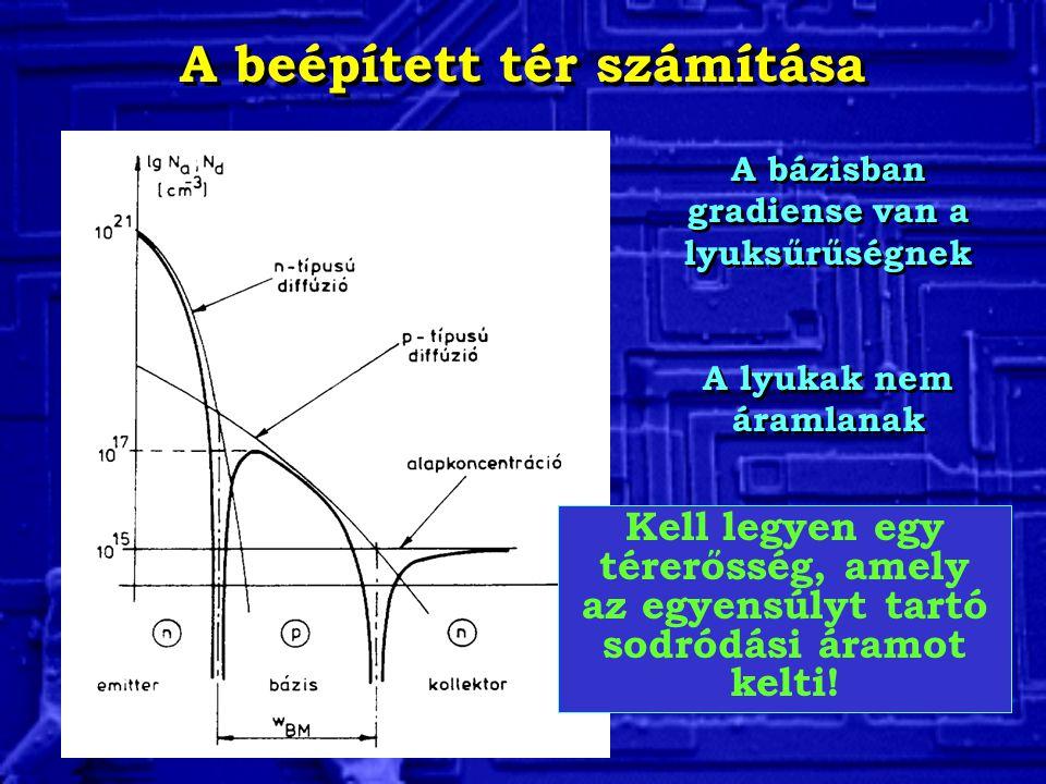 A beépített tér számítása A bázisban gradiense van a lyuksűrűségnek