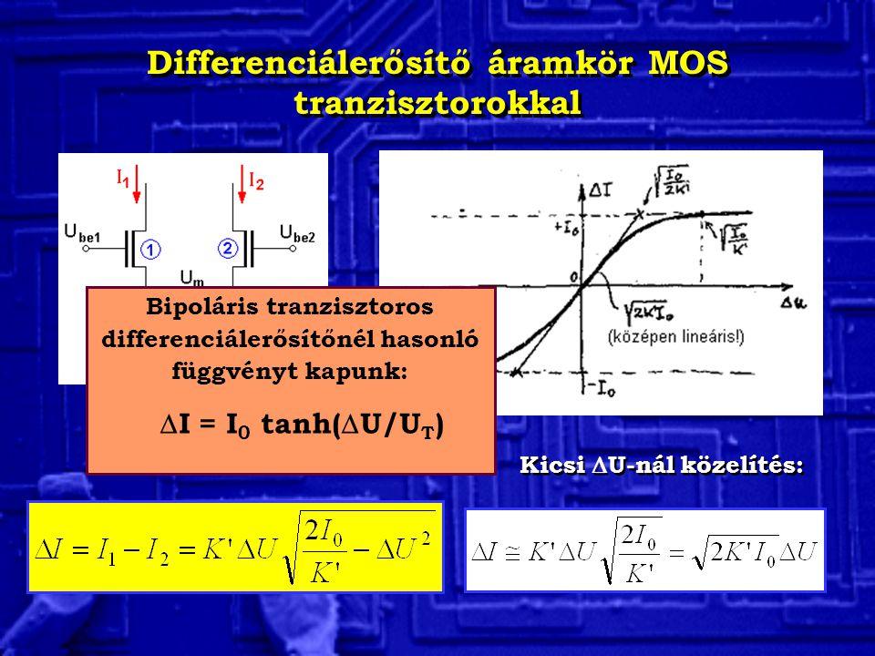 Differenciálerősítő áramkör MOS tranzisztorokkal