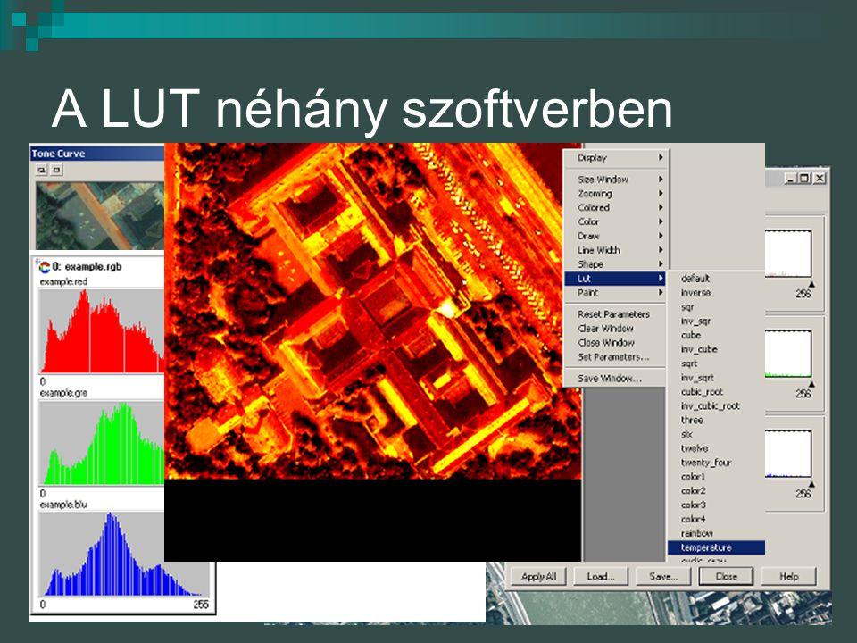 A LUT néhány szoftverben