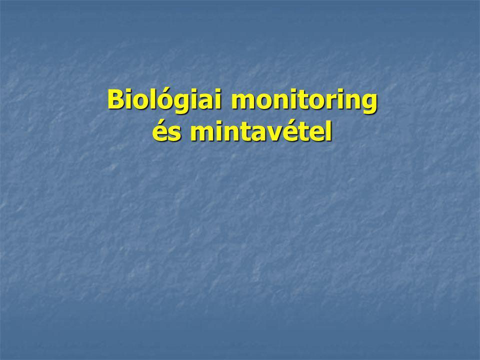 Biológiai monitoring és mintavétel